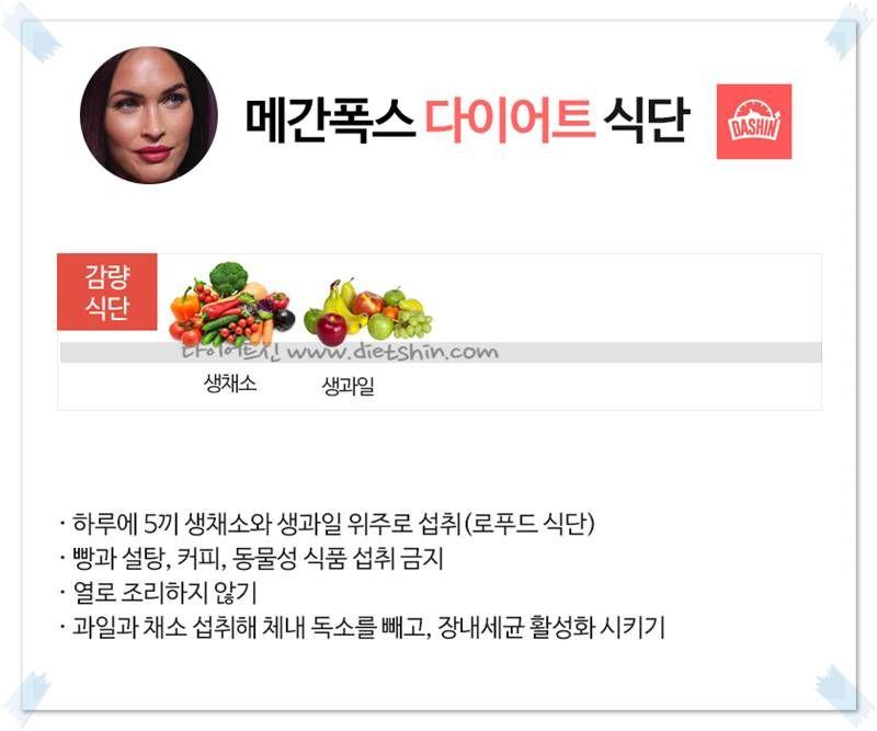 할리우드 배우 메간폭스 식단(로푸드 다이어트)