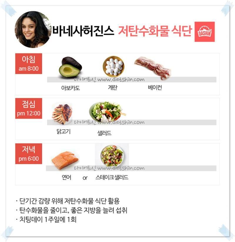 배우 바네사허진스 식단(저탄수화물 식단)