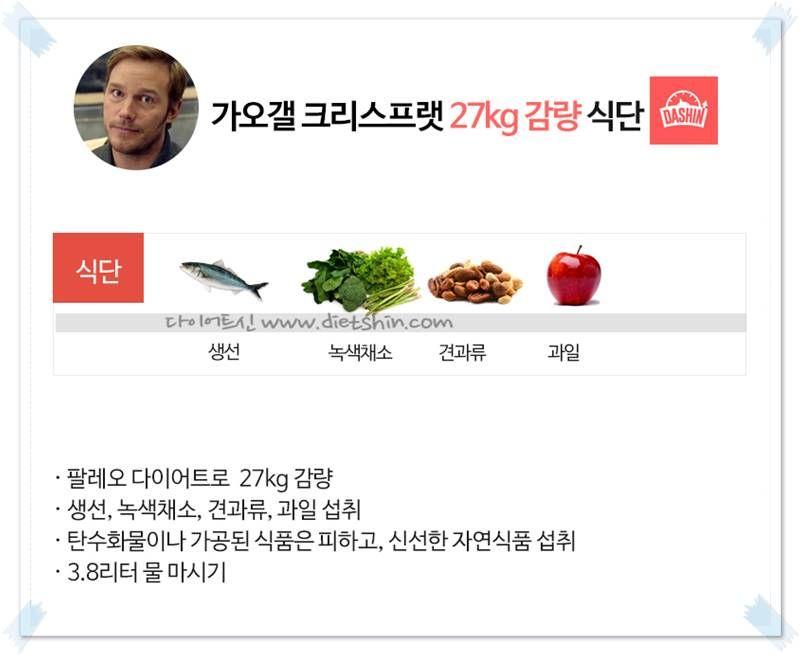 배우 크리스프랫 식단표 (27kg 감량)