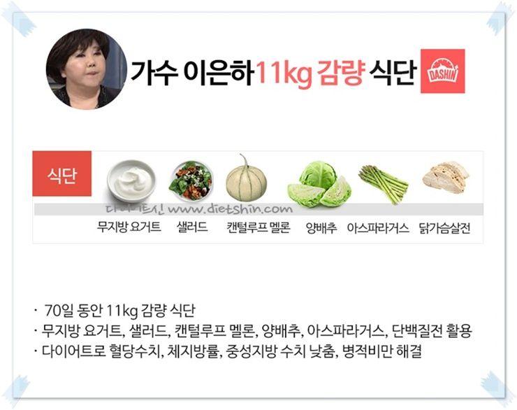가수 이은하 식단 (11kg 감량)