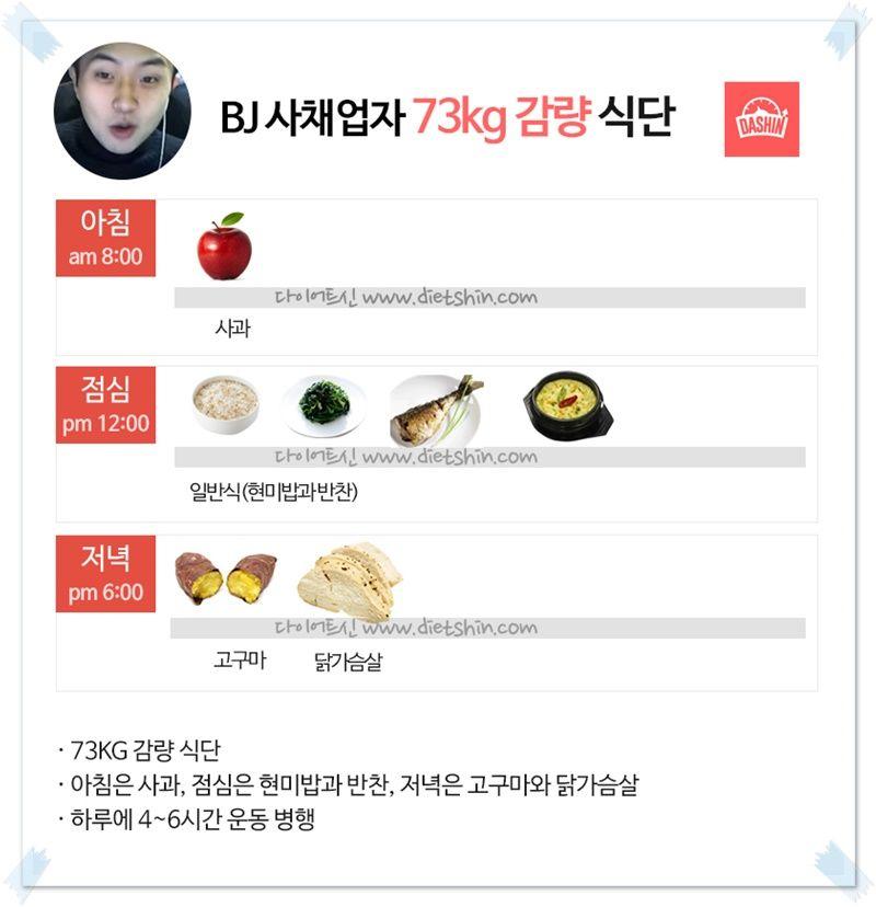 BJ사채업자 다이어트 식단 (73kg 감량)