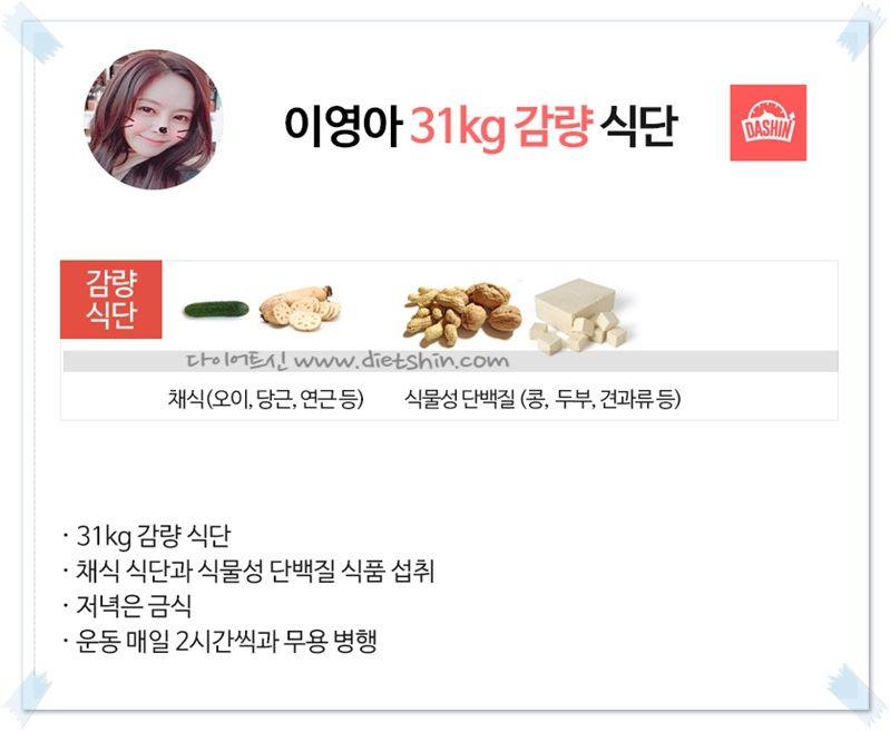 미모의 배우 이영아, 31kg 감량 식이조절 팁!