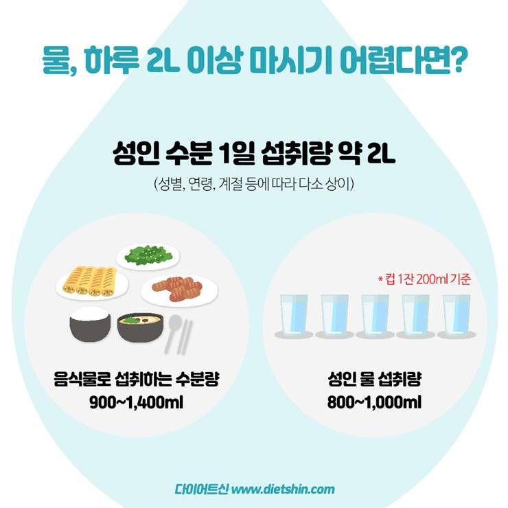 하루에 물 2리터 마시기, 어렵다면?!