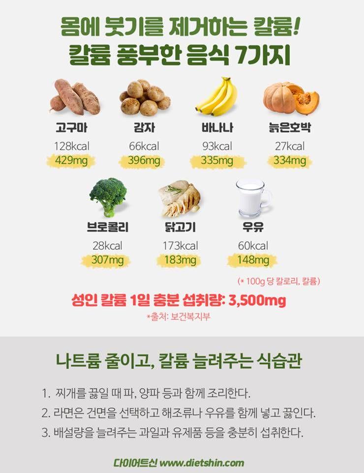 짜게 먹는 당신, '이것' 섭취를 늘려라?