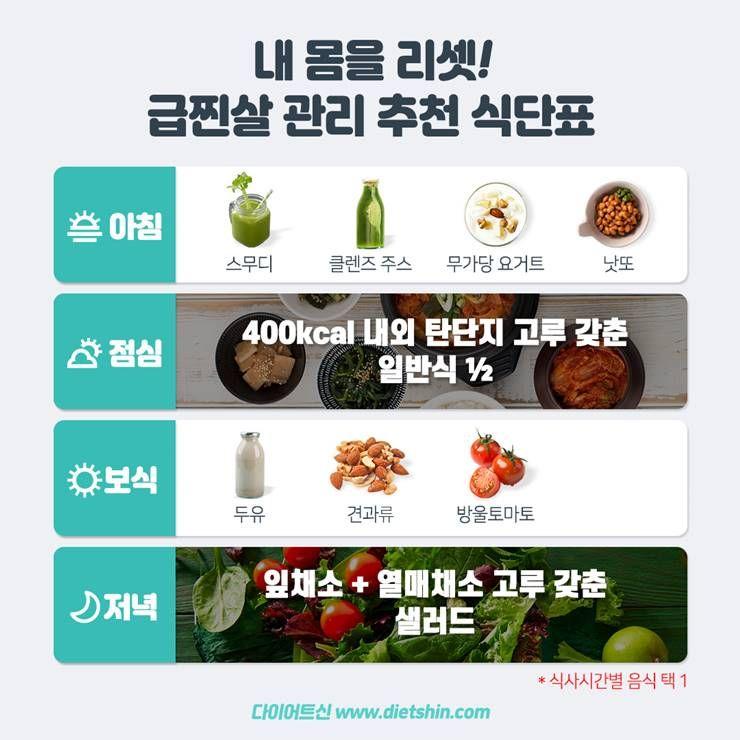 폭식 후 급찐살, 골든타임 2주 내에 빼려면?
