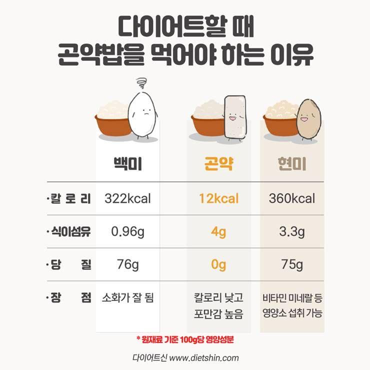 다이어트할 때, 곤약밥을 먹어야 하는 이유!