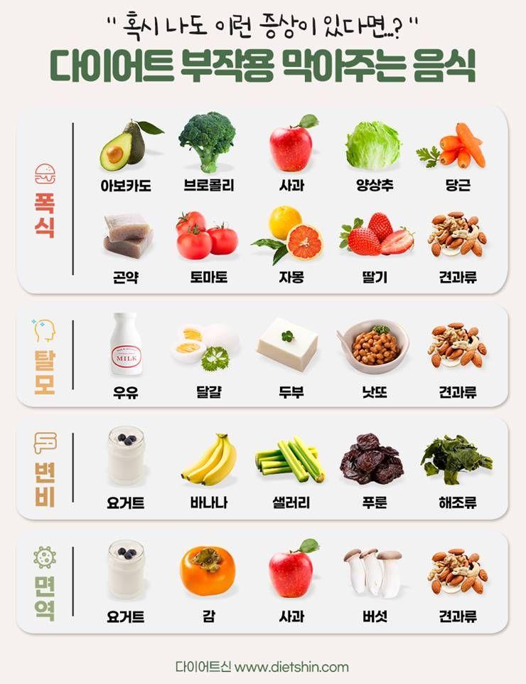 다이어트 중 부작용, 이 음식으로 해결해봐!