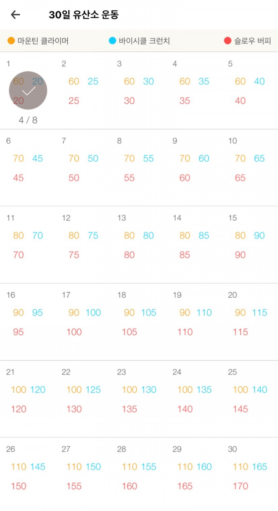 [공지]30일 유산소 운동 도전방법 & 도전 성공