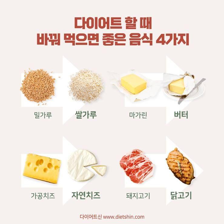 다이어트한다면, 밀가루, 치즈, 고기 이렇게 바꿔드세요!