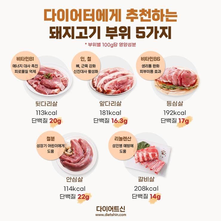 다이어트할 때, 돼지고기 어떤 부위 먹어야 할까?