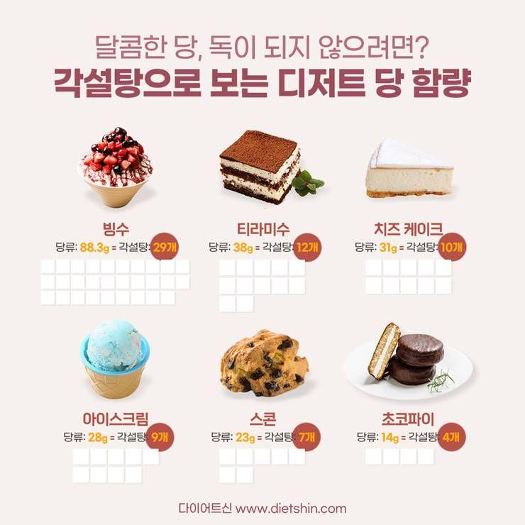 빙수 1개 먹으면, 각설탕 29개 먹는 것과 맞먹는다?
